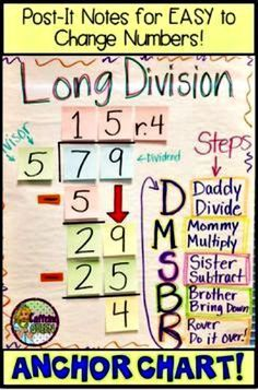 Just 23 Totally Perfect 4th Grade Anchor Charts   Pinterest