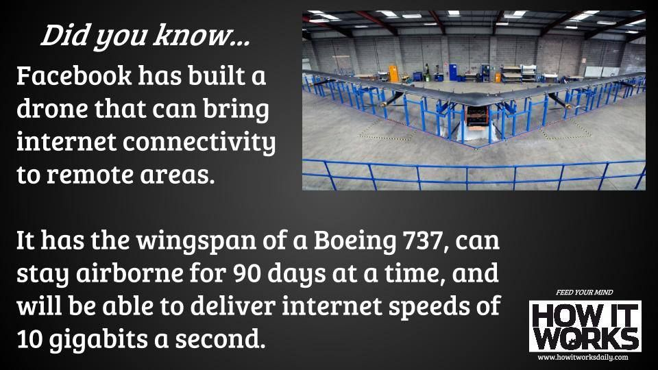 Meet the new facebook drone speed boeing