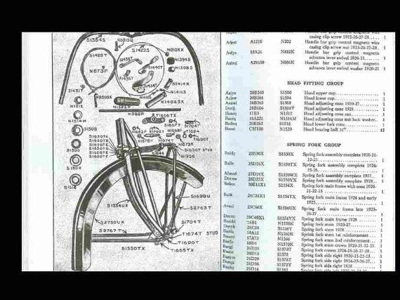 1920-1928 INDIAN SCOUT Motorcycle Parts MANUAL - 115pgs ...