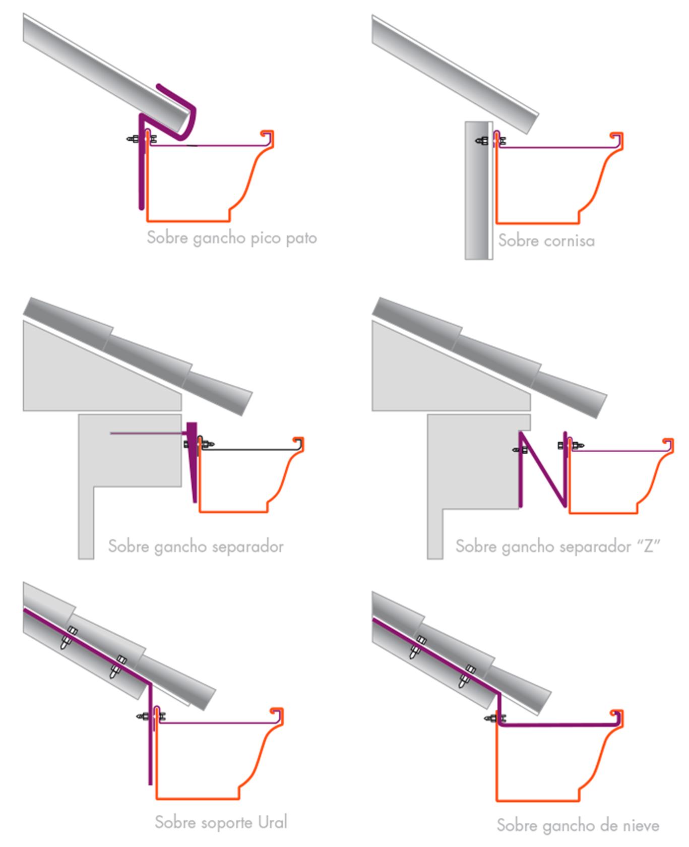 detalle fijacion de canal o canalones de aguas lluvias