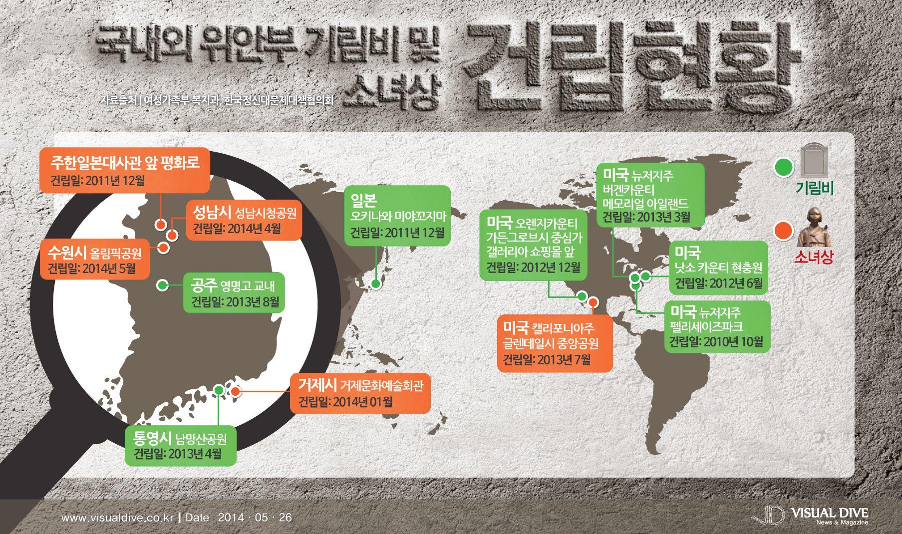 매년 늘어나는 위안부 소녀상과 기림비, 국내외 몇 곳? [인포그래픽] #slaves   #Infographic ⓒ 비주얼다이브 무단 복사·전재·재배포