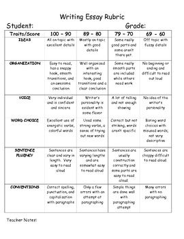 Essay writing rubric education pinterest essay writing