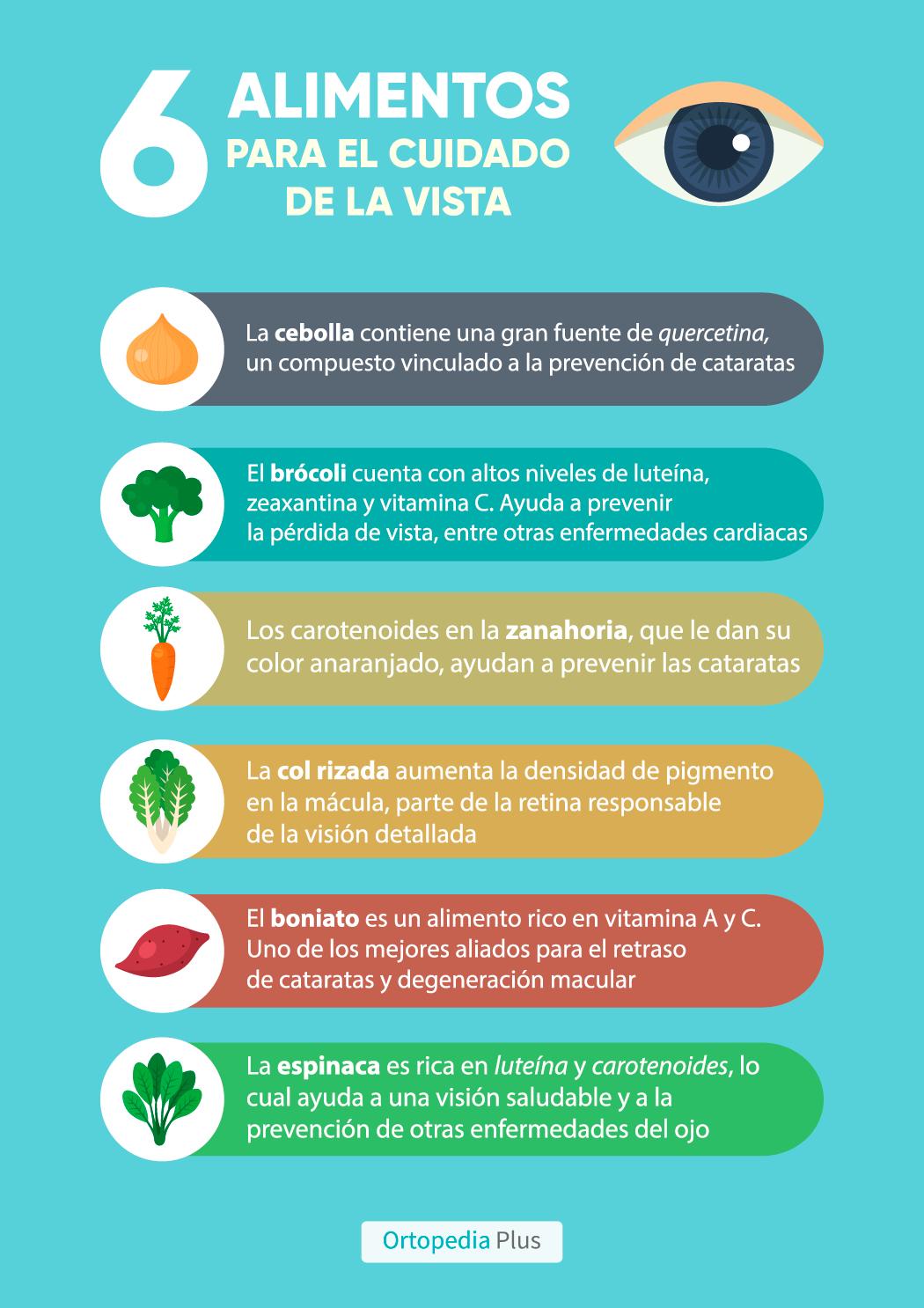 Pin De Belibe En Infografías De Salud Salud Vitamina E Enfermedades