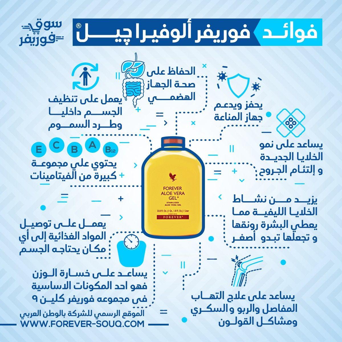 للتواصل عبر الواتس اب Https Api Whatsapp Com Send Phone 966541732541 او عن طريق الموق Aloe Vera Health Benefits Aloe Vera Gelly Forever Living Products