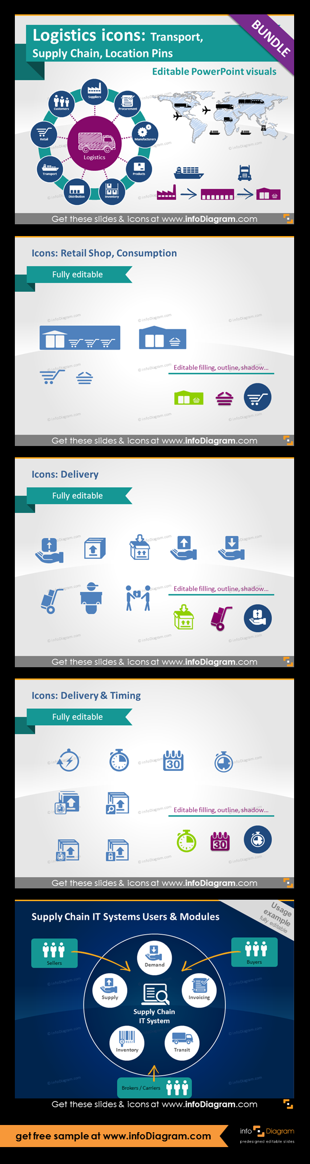 Logistics Icons Transport Supply Chain Management Scm Location