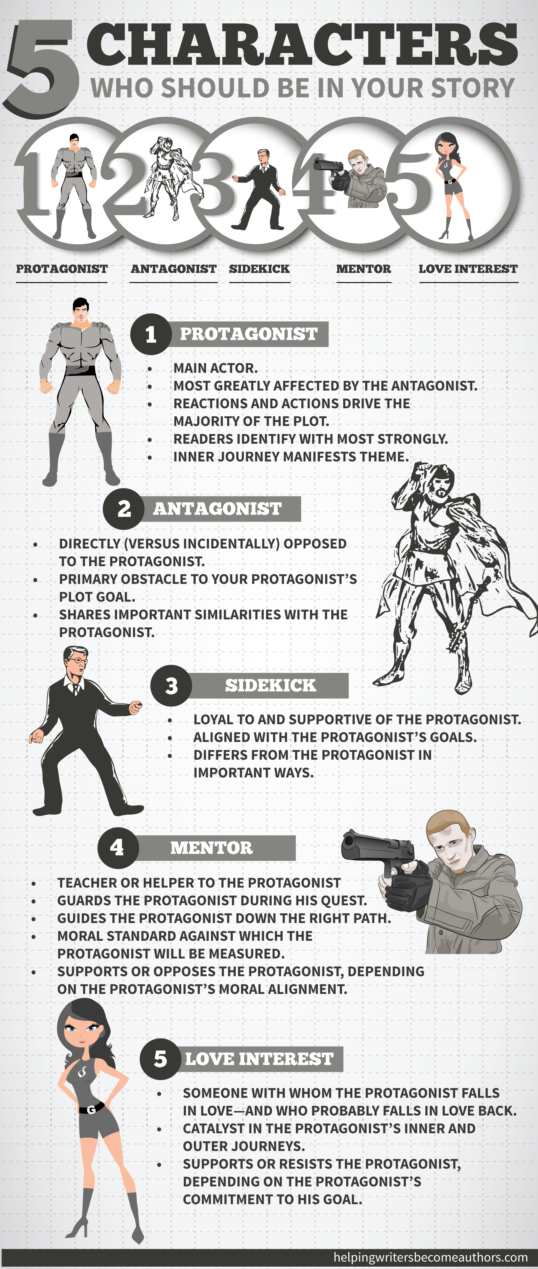 8 Character Archetypes You Should Be Writing