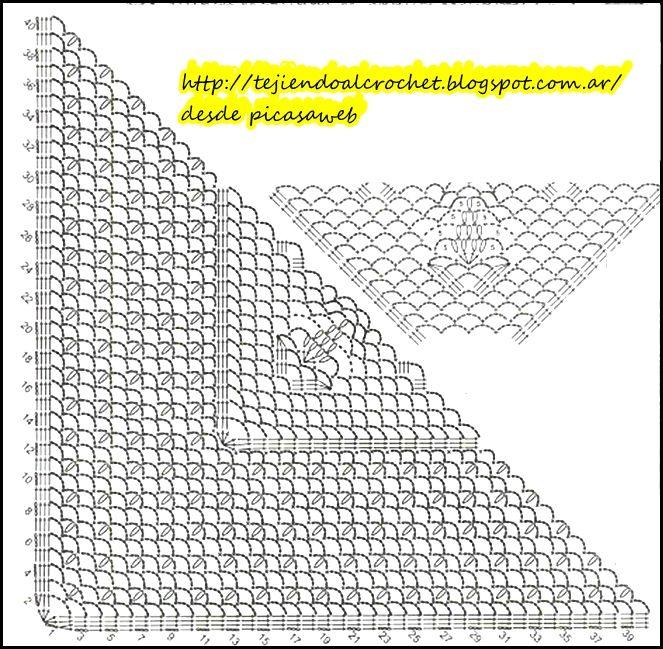 chal+tejido+crochet+-2%C3%B1.jpg (663×649) | CAPES,CAPELETS,COLLARS ...