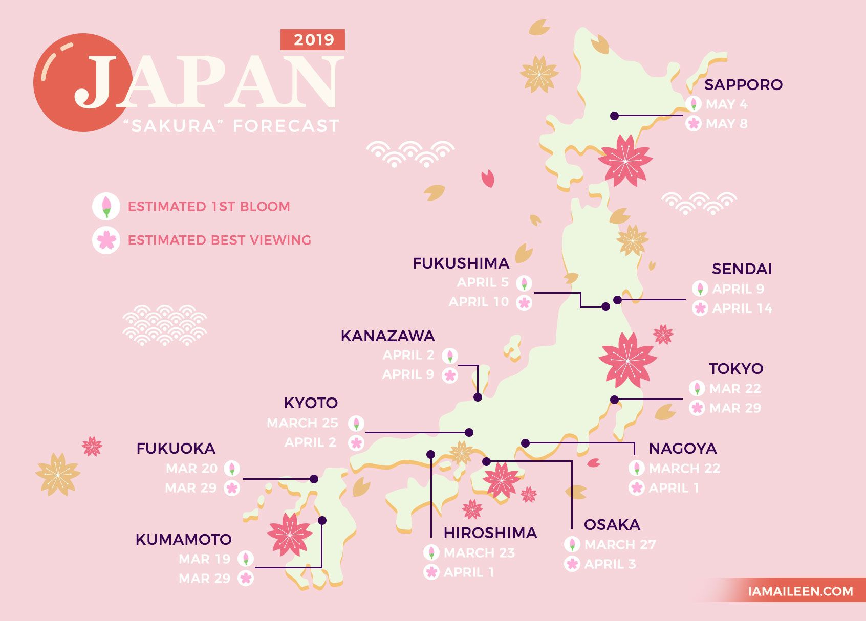 Japan Cherry Blossom Forecast 2021 When Where To Visit Japan Cherry Blossom Japanese Cherry Blossom