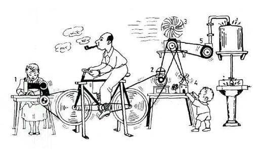 Posts About Ingenieria En Animacion Digital On Admisiones Up Animacion Digital Bicicletas Animacion