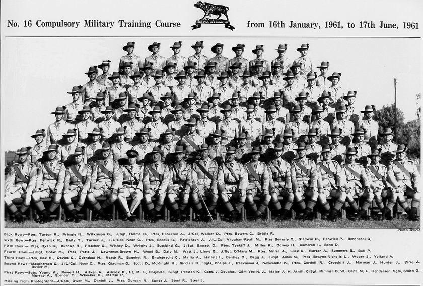 Kenya Regiment January 1961 intake Regiment, Kenya