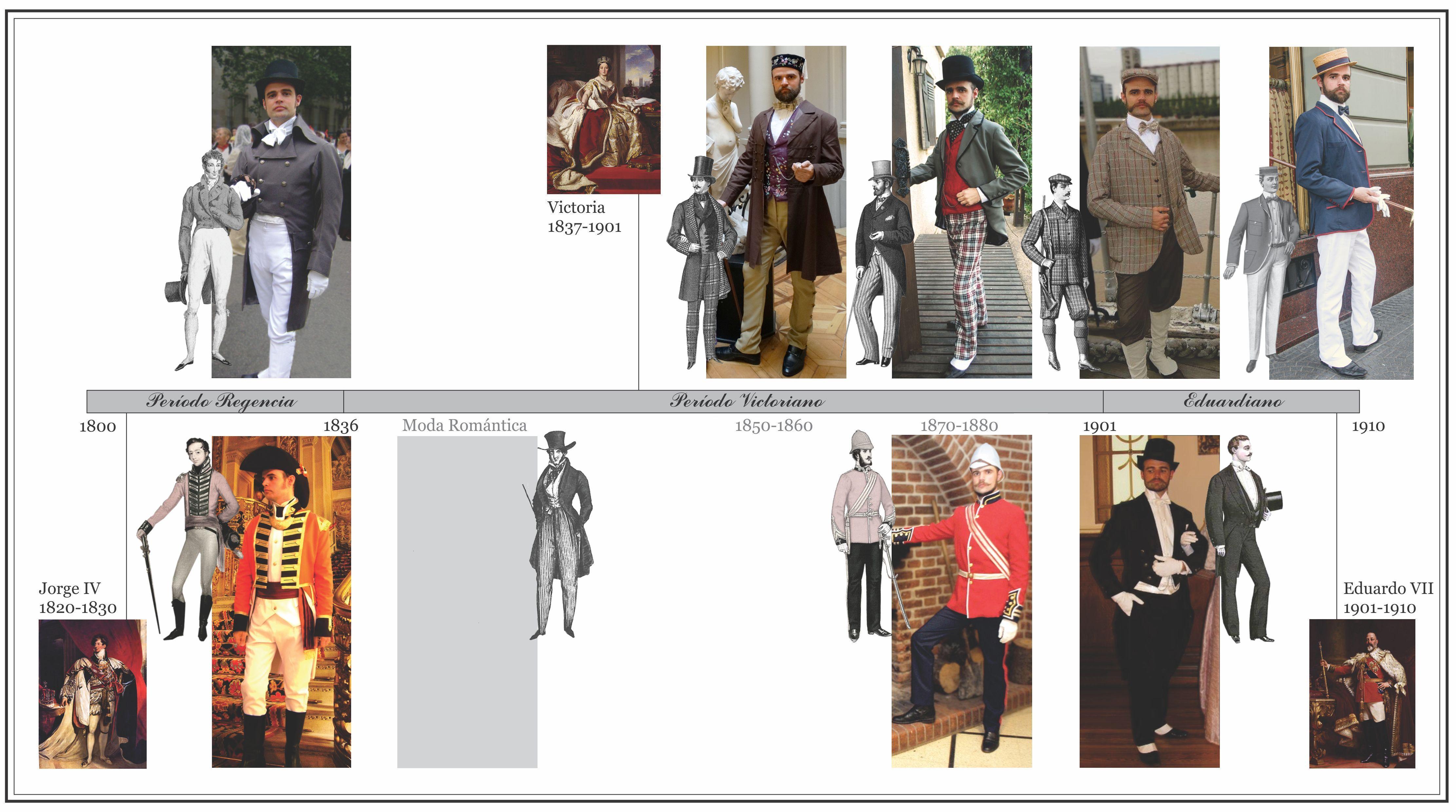 Historia de la moda masculina