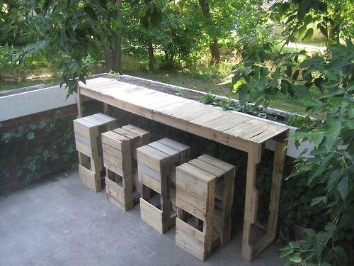 Sgabello Con Pallet : Pallet furniture pallet furniture arredamento