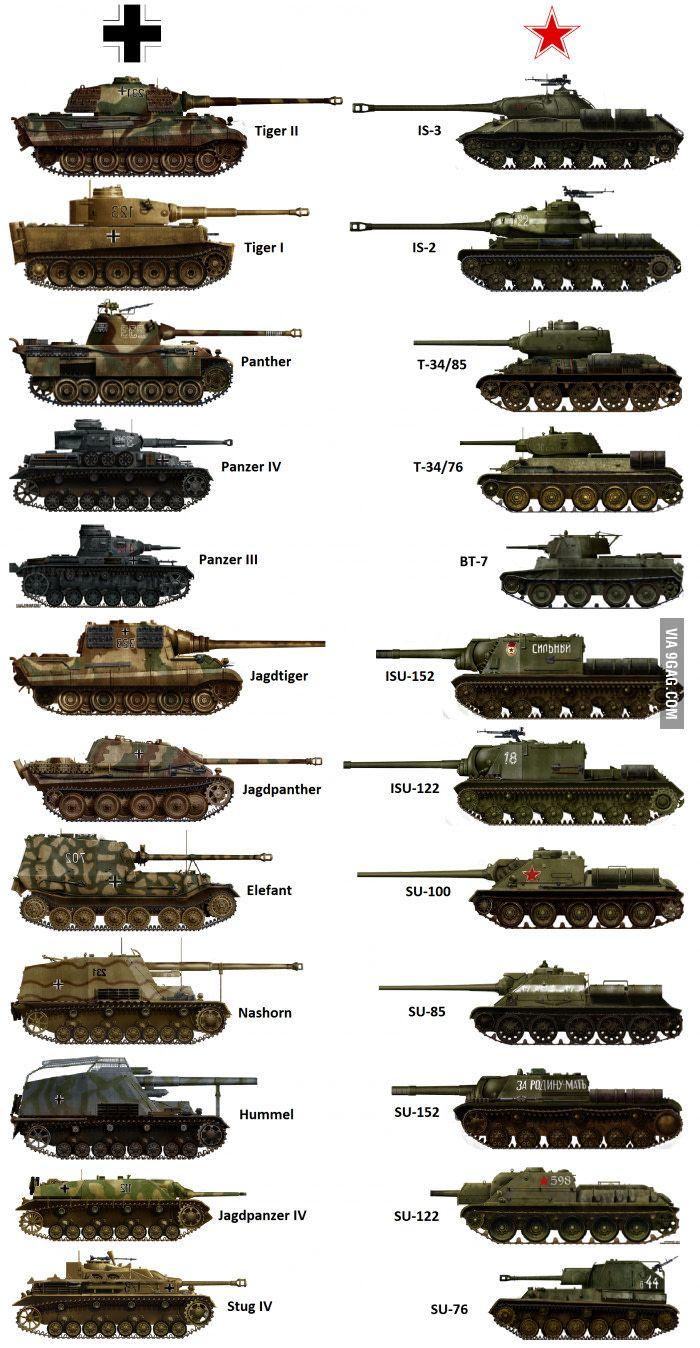 Pin En World War Two Schematics