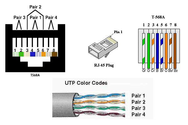 cat five wiring diagram  cat5 wiring diagram  fibre optics