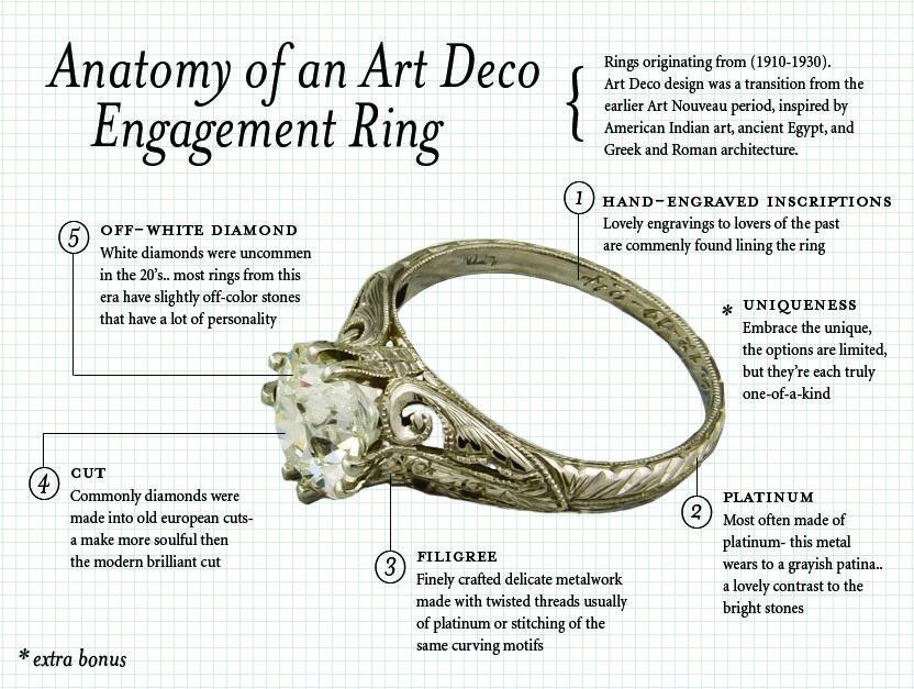 art deco wedding ring anatomy of an art deco engagement ring new york vintage - Art Deco Wedding Rings