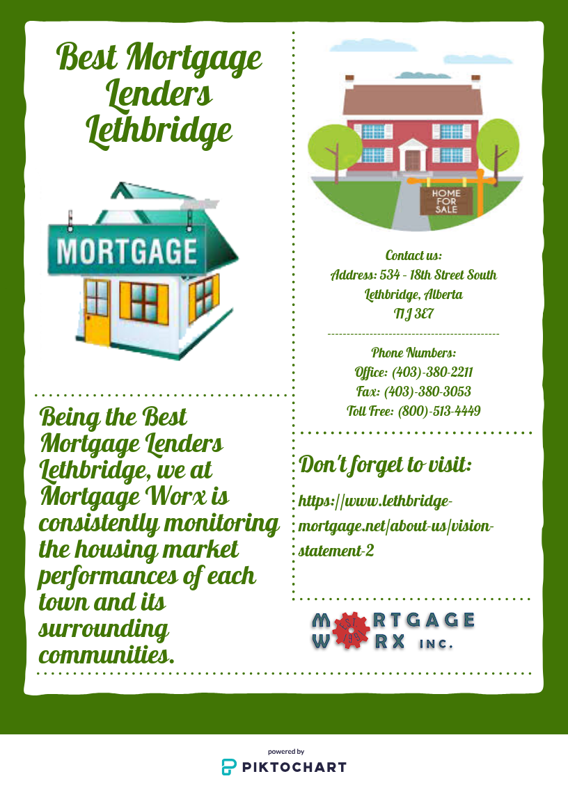Pin By Lethbridge Mortgage On Best Mortgage Lenders Lethbridge