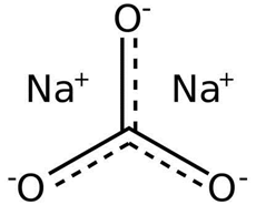Interesting facts about Soda ash / Washing soda / Sodium
