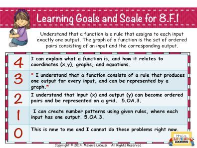 5 Tips for Writing Marzano Scales - Mrs. L's Leveled Learning: