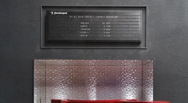 Ufficio Wikipedia : Udine il design della friulana solari è scelto per lufficio del