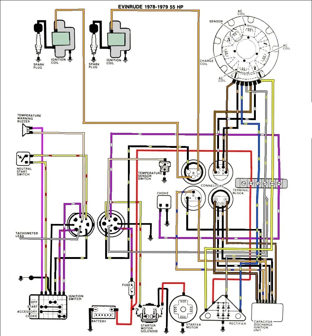 Fiat Uno Coil Wiring Minn Kota Wiring Diagram Service Begeboy Wiring Diagram Source In 2021 Diagram Electrical Diagram Fiat Uno