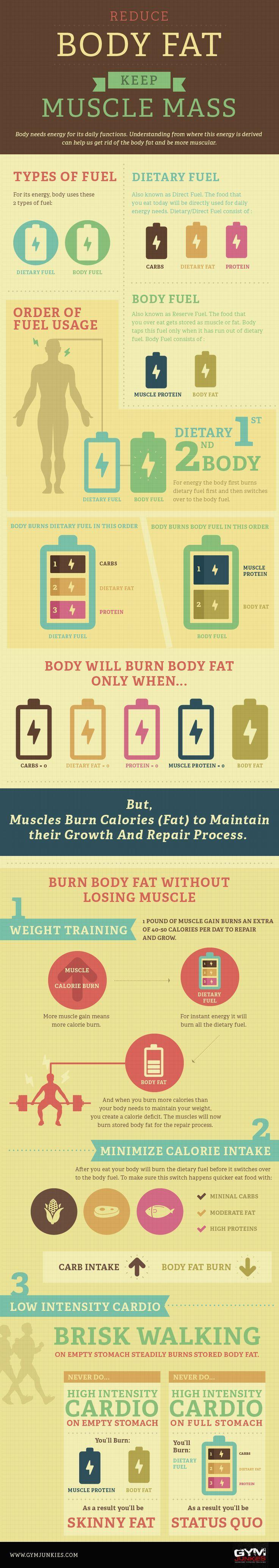 Peanut butter weight loss diet plan photo 9