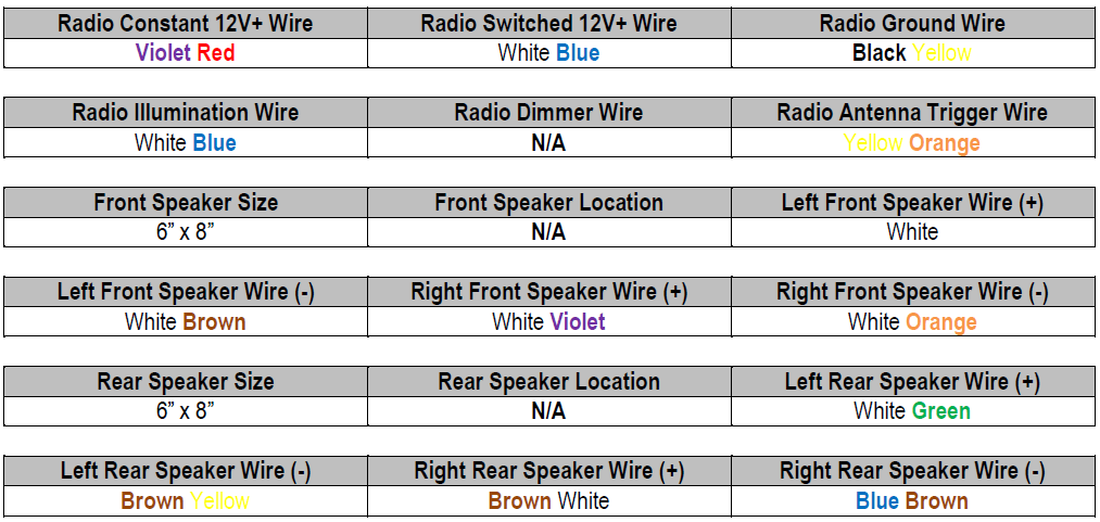 1996 Honda Passport Stereo Wiring Diagram