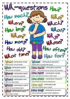 Questions - poster worksheet - Free ESL printable worksheets made by teachers