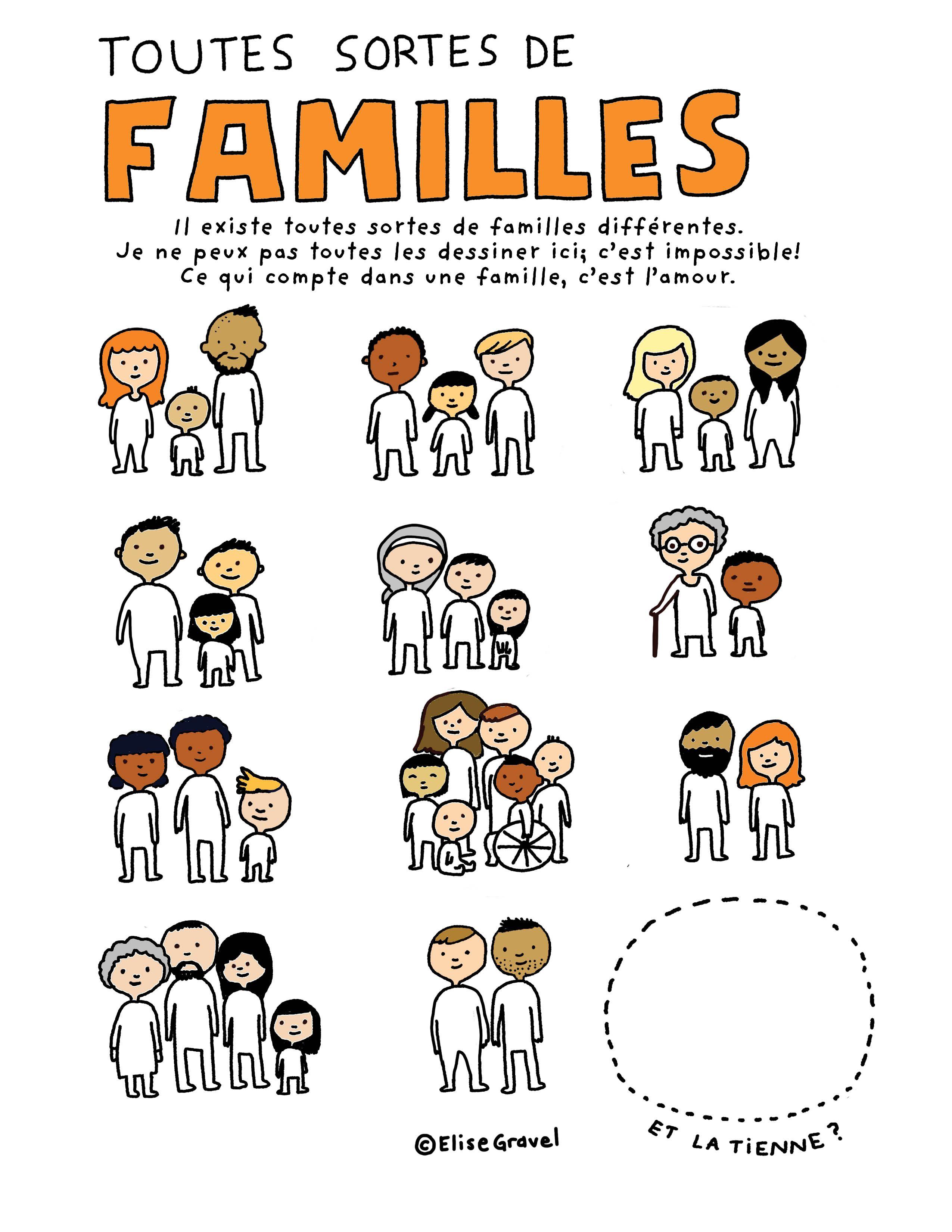 Familles Diverses