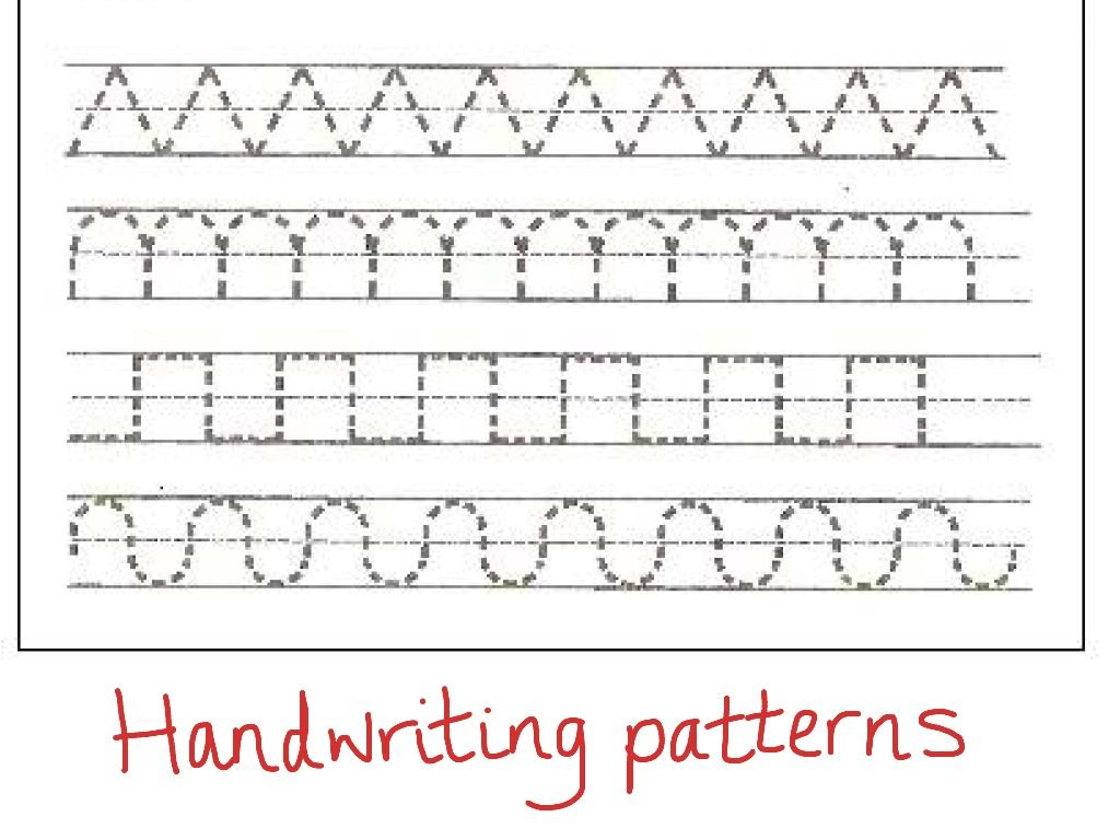 Writing Patterns