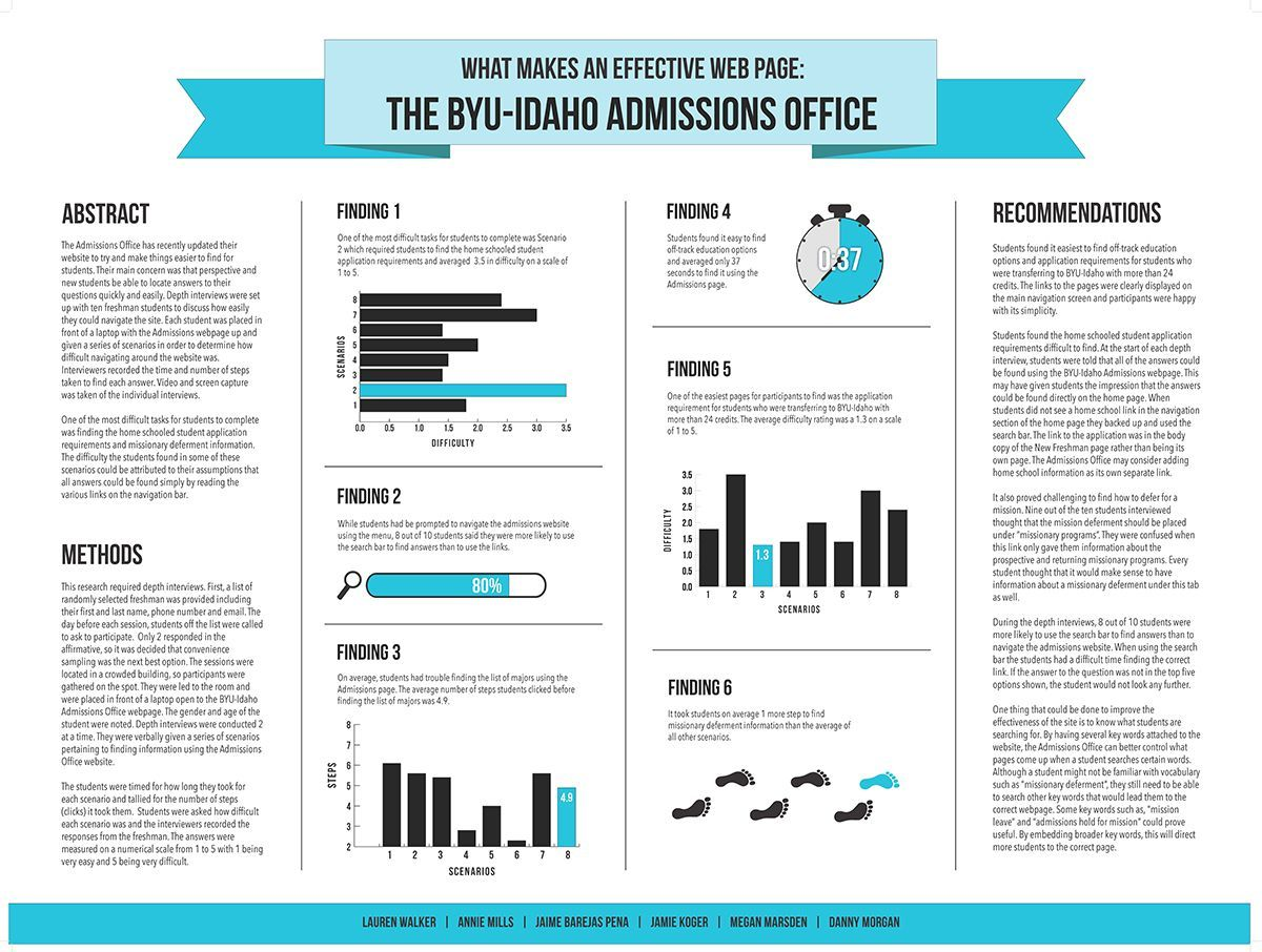 Research Poster Design 的圖片搜尋結果 Scientific Poster Design Academic Poster Scientific Poster