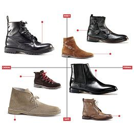 1000  ideas about Best Mens Boots on Pinterest | Mens boots