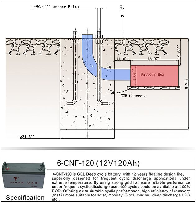 street lamp post wiring diagram - somurich.com diagram for wiring well pressure switch #3