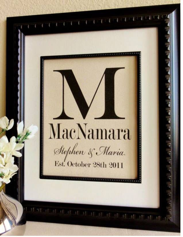I Need This Gifts Pinterest Anniversary Gifts 3d Frames And