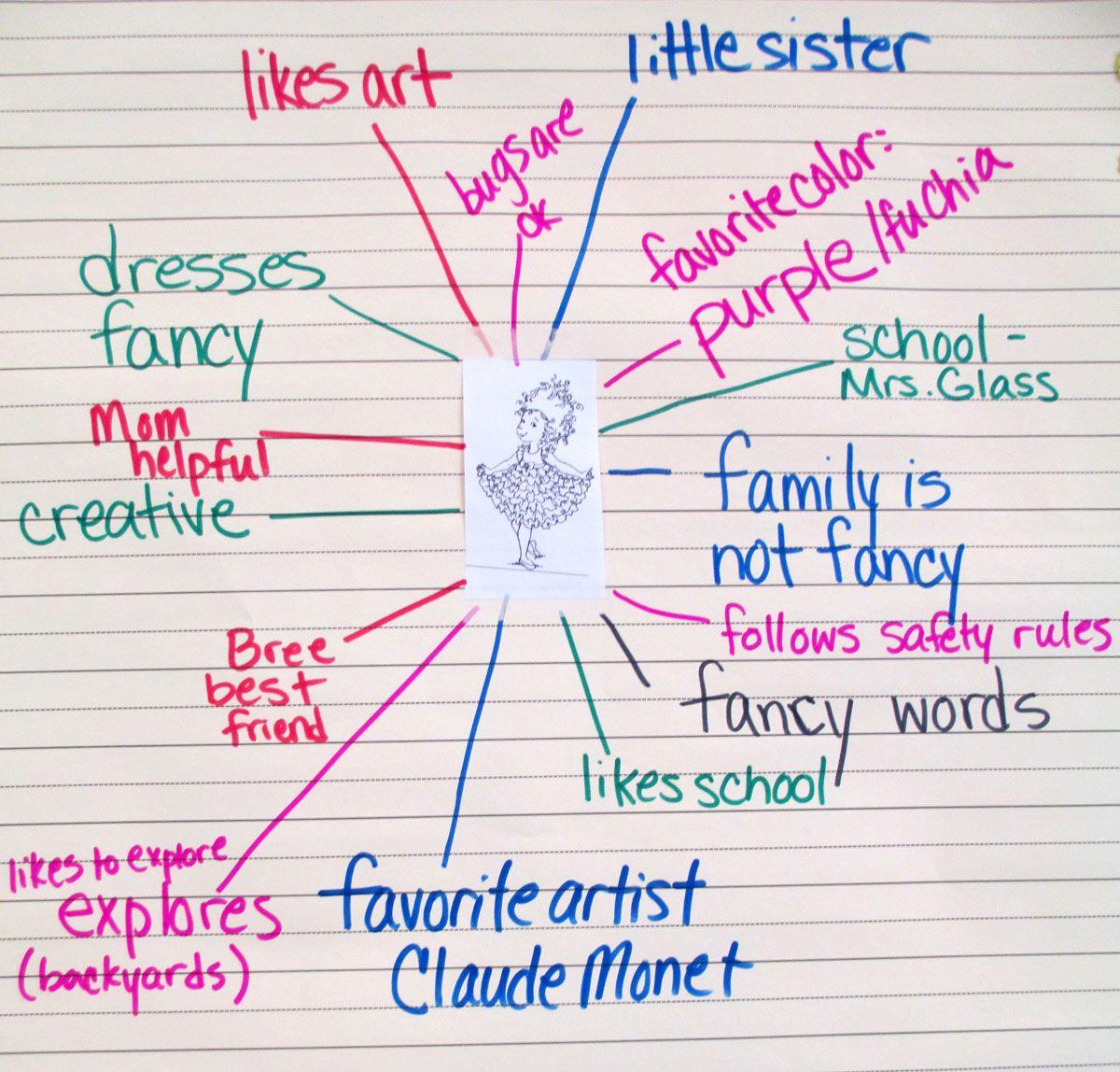 A Fancy Nancy Valentine Part 1 Reading Lesson Plans