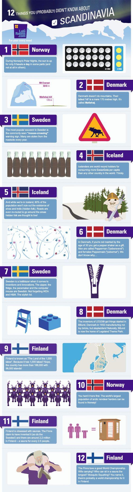 Scandinavia Infographic European Travel Travel Denmark