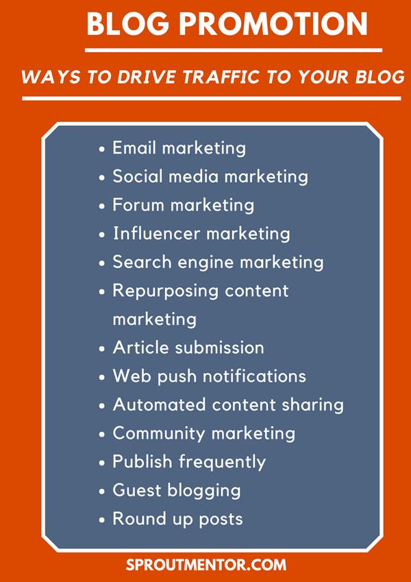 blog-promotion-strategies | Side Hustle Ideas | Promotion strategy