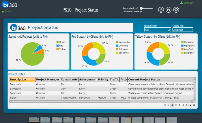 Dashboards for Professional Services copy.jpg (700×428 ...