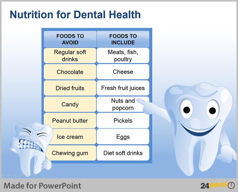 Nutrition For Dental Health Dental Marketing Dental Humor Dental
