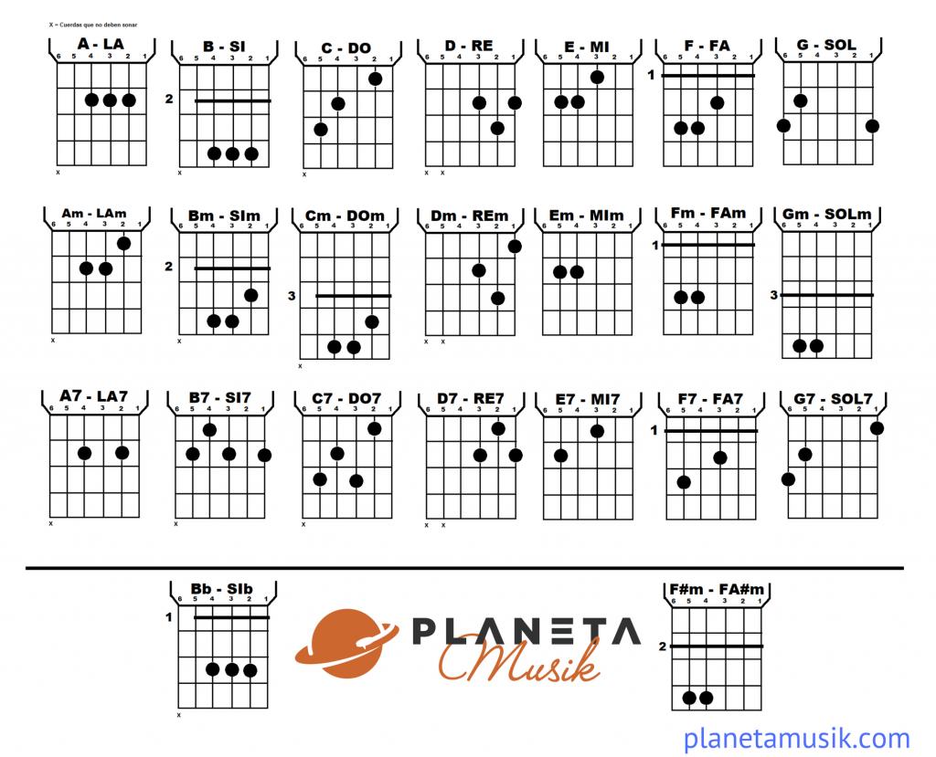 Principales Acordes De Guitarra Acordes De Guitarra Para Principiantes Acordes De Guitarra Guitarras