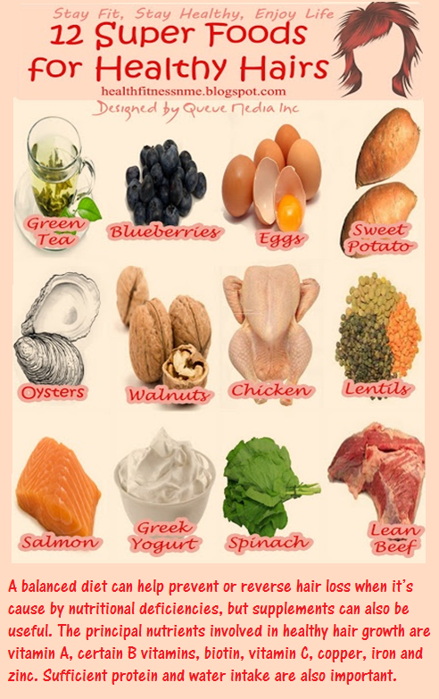 Here Are 12 Superfoods A Balanced Diet Can Help Prevent Or Reverse Hair Loss When It S Cause By Nutritional Def Foods For Healthy Skin Hair Food Healthy Hair
