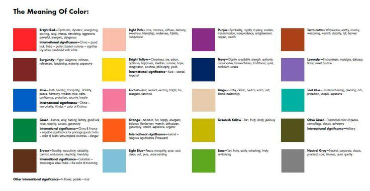 Flower Color Meanings Chart Ibovnathandedecker