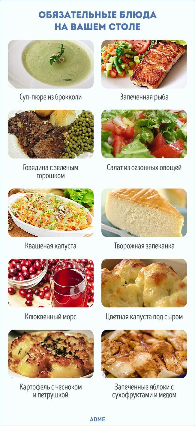 Рецепты зимой для похудения