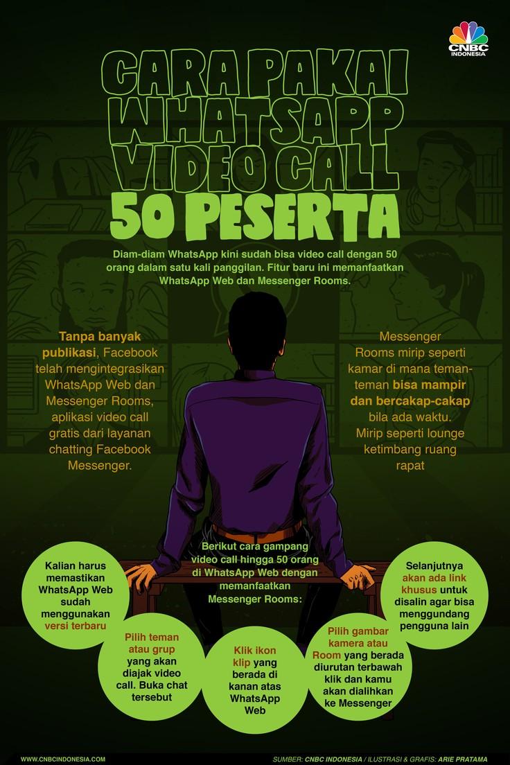 Infografis Cara Pakai Whatsapp Video Call Hingga 50 Peserta Gratis Pendidikan Pengetahuan Infografis