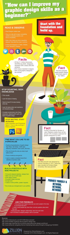 Visualistan Design Skills Graphic Design Infographic Marketing