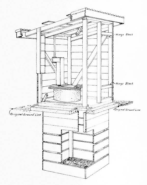Building An Outhouse Homesteading And Livestock Mother Earth News Building An Outhouse Small Shed Plans Shed Plans