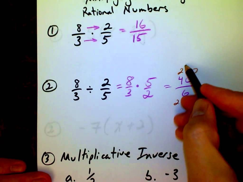 Multiplying And Dividing Fractions Playlist