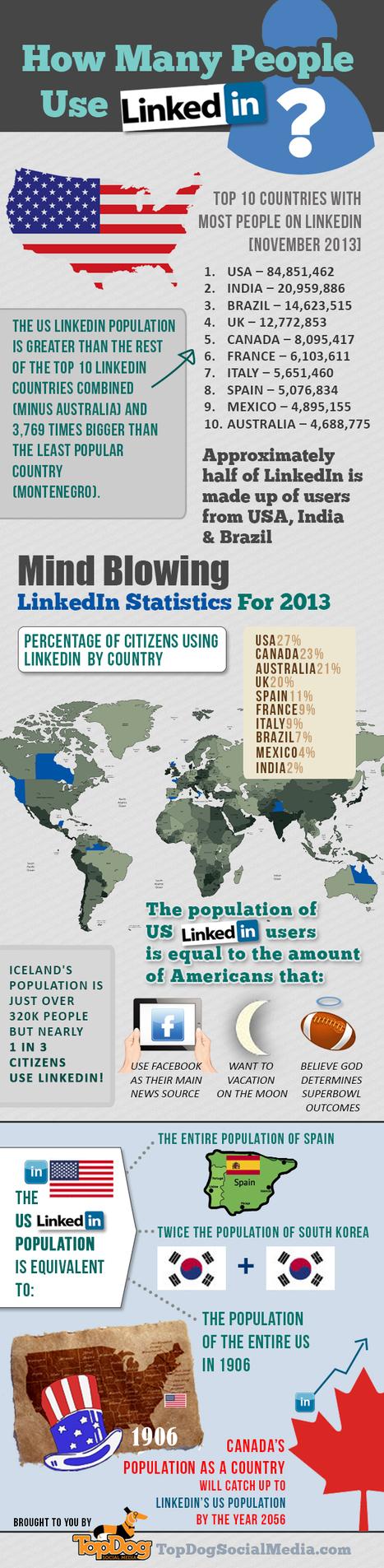 infographic linkedin socialmedia connecting business