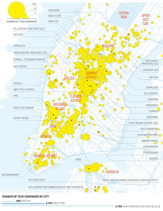 Mapping Number Of Tech Companies In Nyc City New York Fortune Magazine