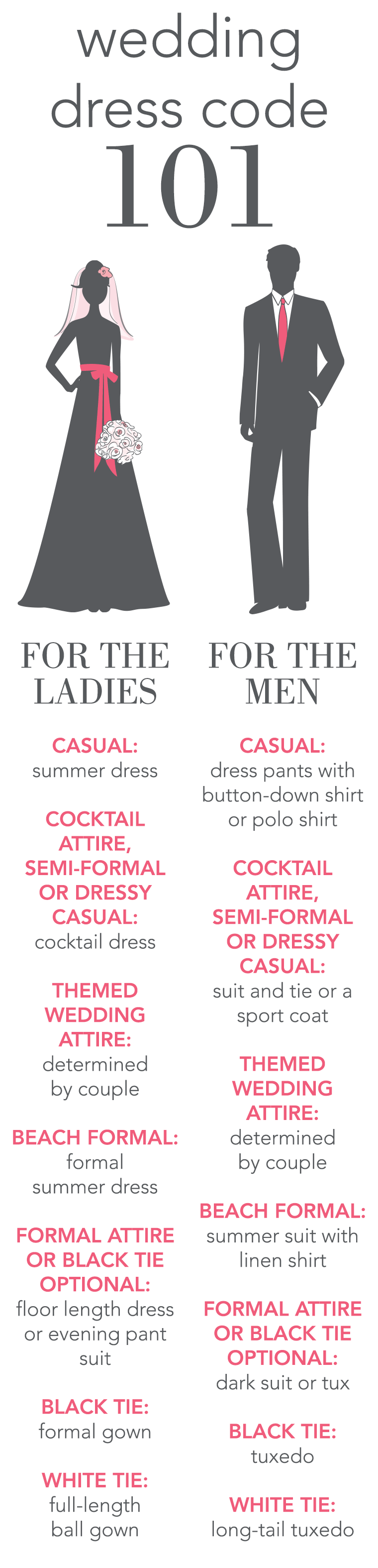 If someone assumes they are invited to yours, see how to tell them they won't be attending. Wedding Dress Code 101 Mentioning Dress Code On Your Wedding Invitations Is Often Encouraged Why It Ensu Dress Code Wedding Dress Codes Beach Wedding Attire