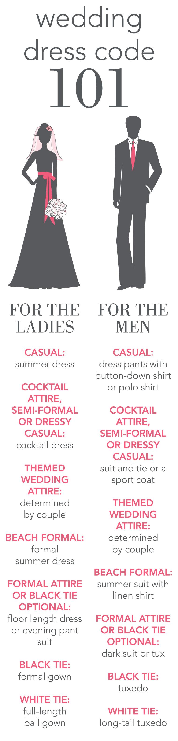 Wedding Dress Code 101 Dress Code Wedding Mens Beach Wedding Attire Dress Codes [ 3150 x 760 Pixel ]
